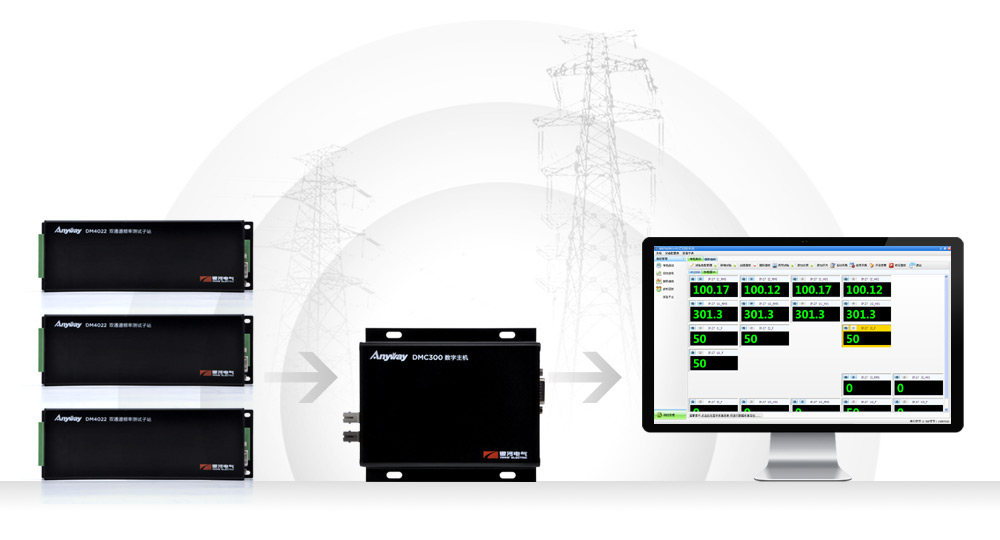 DMC300 distributed measurement and control system